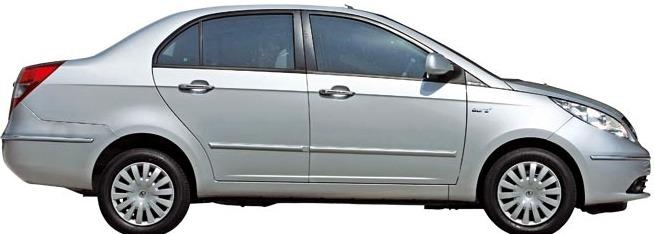 car-rentale-nepal
